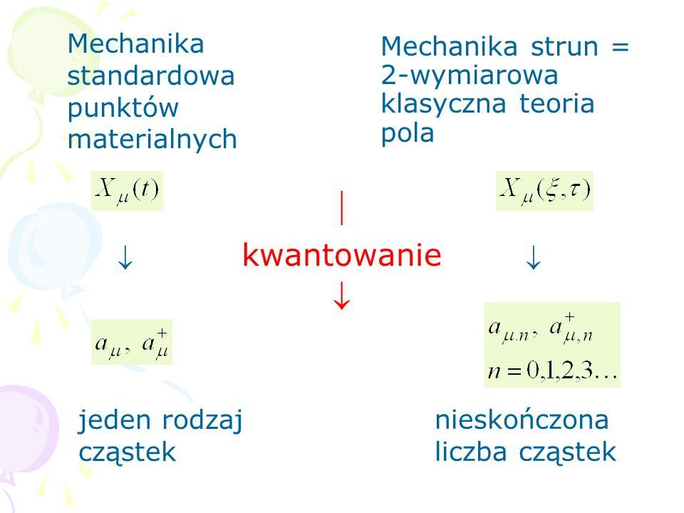 Mechanika standardowa punktów materialnych Mechanika strun = 2-wymiarowa klasyczna teoria pola kwantowanie jeden rodzaj cząstek nieskończona liczba cząstek