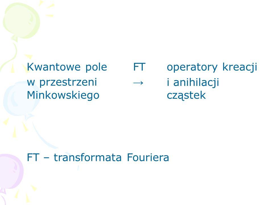Kwantowanie pola elektromagnety- cznego: gdzie λ=1,2 opisują dwie polaryzacje stanów fotonu.