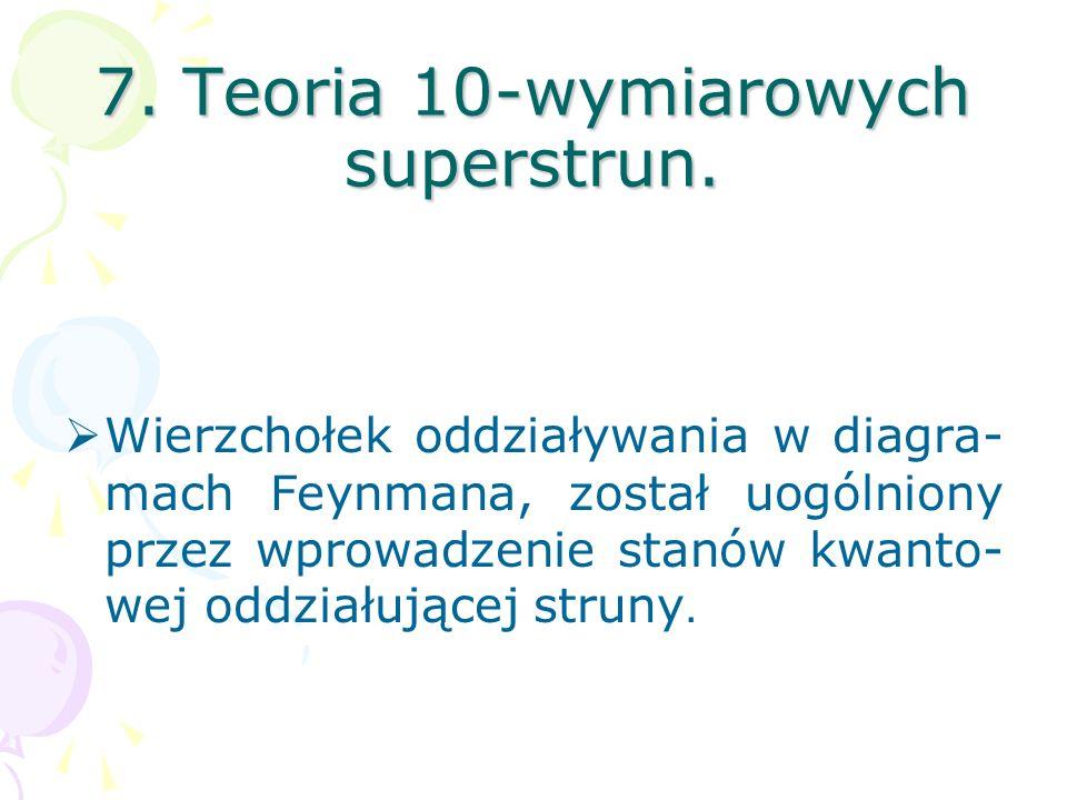 Obiekty elementarne to 10-wymiaro- we kwantowe superstruny. Istotna jest supersymetria.