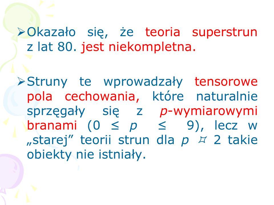 W drugiej połowie lat 80. skonstru- owano pięć różnych, teoretycznie równouprawnionych modeli 10-wy- miarowych superstrun: – superstruny typu IIA i II