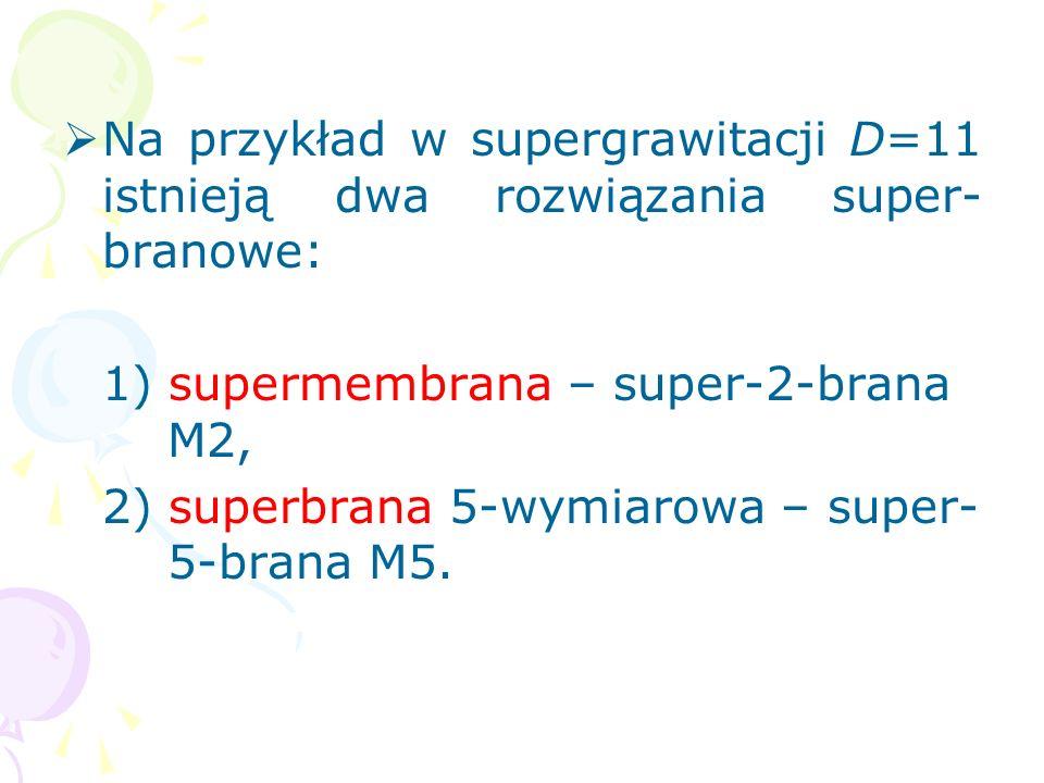 Następnie wykazano, że w supergra- witacji istnieją osobliwe rozwiązania, opisujące pole grawitacyjne super- bran p-wymiarowych oraz rozwiąza- nia sol