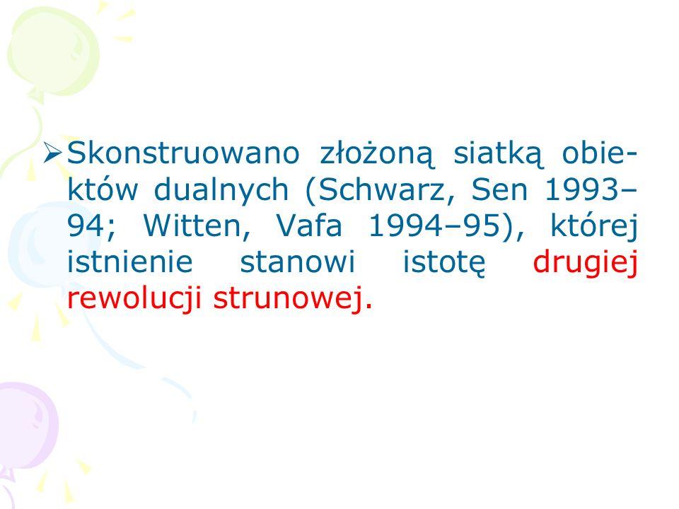 W latach 90. powstała długa lista obiektów rozciągłych w różnych wymiarach, połączonych procedu- rami przyporządkowania parame- trów, tzw. przekształc