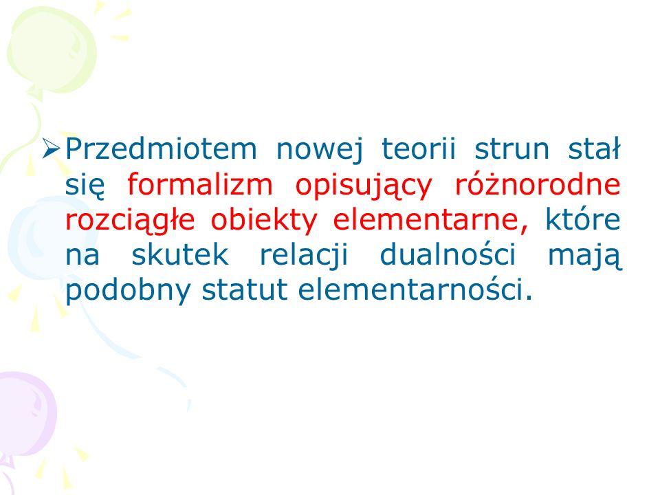 Skonstruowano złożoną siatką obie- któw dualnych (Schwarz, Sen 1993– 94; Witten, Vafa 1994–95), której istnienie stanowi istotę drugiej rewolucji stru