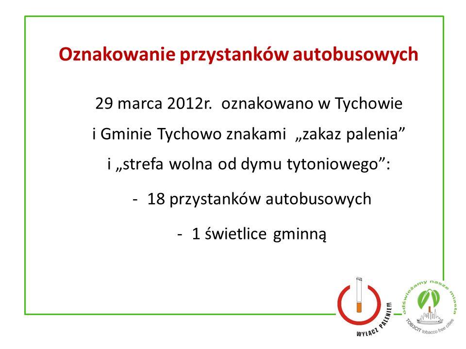 Tychowo