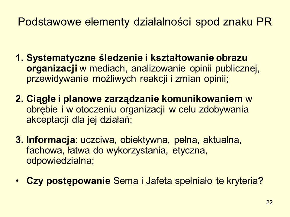 22 Podstawowe elementy działalności spod znaku PR 1.Systematyczne śledzenie i kształtowanie obrazu organizacji w mediach, analizowanie opinii publiczn