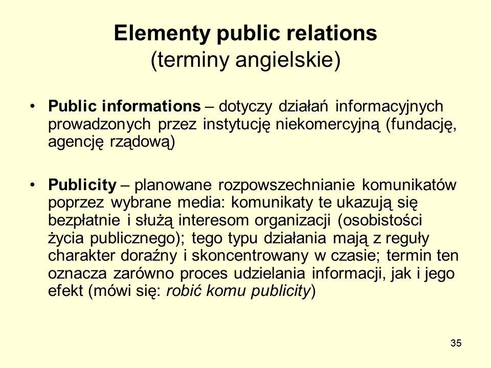 35 Elementy public relations (terminy angielskie) Public informations – dotyczy działań informacyjnych prowadzonych przez instytucję niekomercyjną (fu