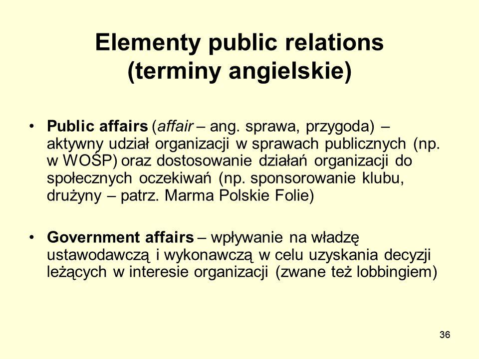 36 Elementy public relations (terminy angielskie) Public affairs (affair – ang. sprawa, przygoda) – aktywny udział organizacji w sprawach publicznych
