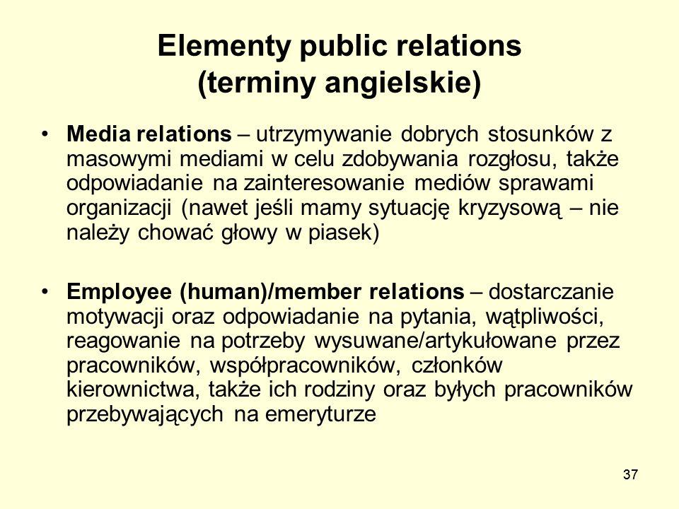 37 Elementy public relations (terminy angielskie) Media relations – utrzymywanie dobrych stosunków z masowymi mediami w celu zdobywania rozgłosu, takż