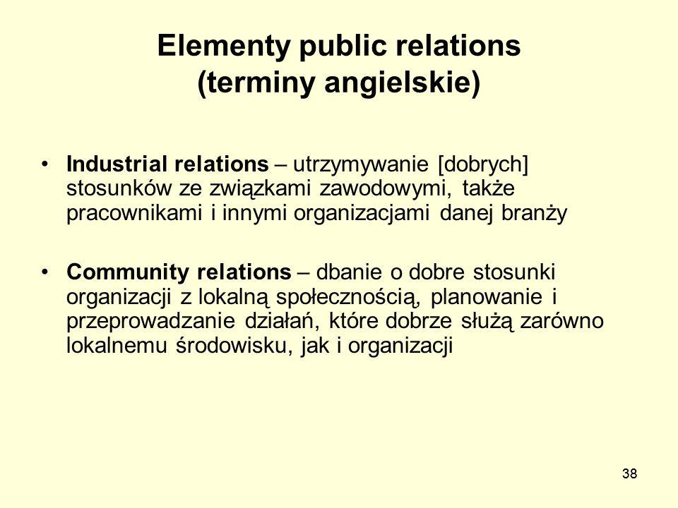 38 Elementy public relations (terminy angielskie) Industrial relations – utrzymywanie [dobrych] stosunków ze związkami zawodowymi, także pracownikami