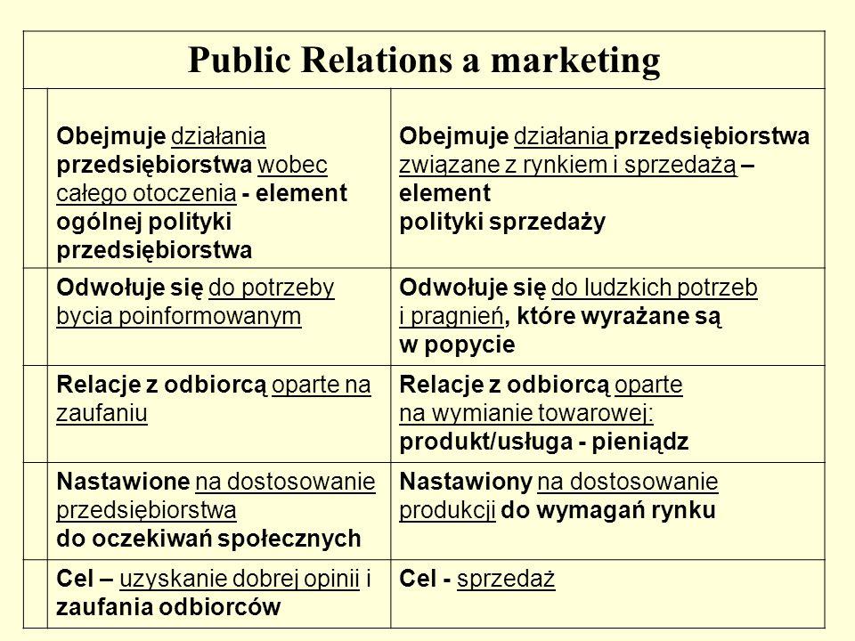 Public Relations a marketing Obejmuje działania przedsiębiorstwa wobec całego otoczenia - element ogólnej polityki przedsiębiorstwa Obejmuje działania