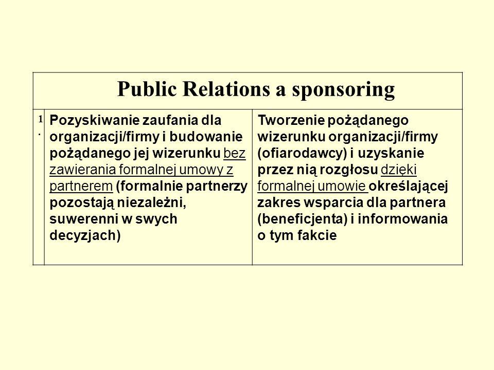 Public Relations a sponsoring 1.1. Pozyskiwanie zaufania dla organizacji/firmy i budowanie pożądanego jej wizerunku bez zawierania formalnej umowy z p