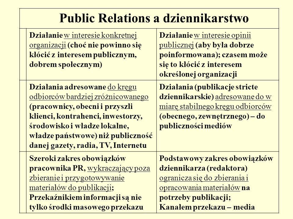 Public Relations a dziennikarstwo Działanie w interesie konkretnej organizacji (choć nie powinno się kłócić z interesem publicznym, dobrem społecznym)