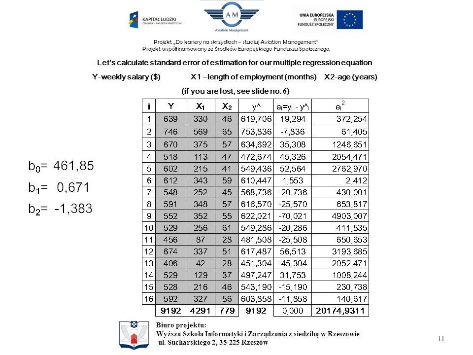 Projekt Do kariery na skrzydłach – studiuj Aviation Management Projekt współfinansowany ze ś rodków Europejskiego Funduszu Społecznego. Biuro projektu