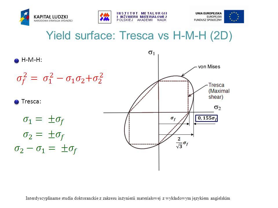 Yield surface: Tresca vs H-M-H (2D) H-M-H: Tresca: Interdyscyplinarne studia doktoranckie z zakresu inżynierii materiałowej z wykładowym językiem angi