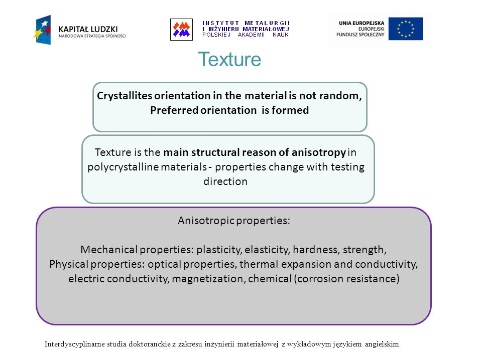 Texture Texture is the main structural reason of anisotropy in polycrystalline materials - properties change with testing direction Anisotropic proper