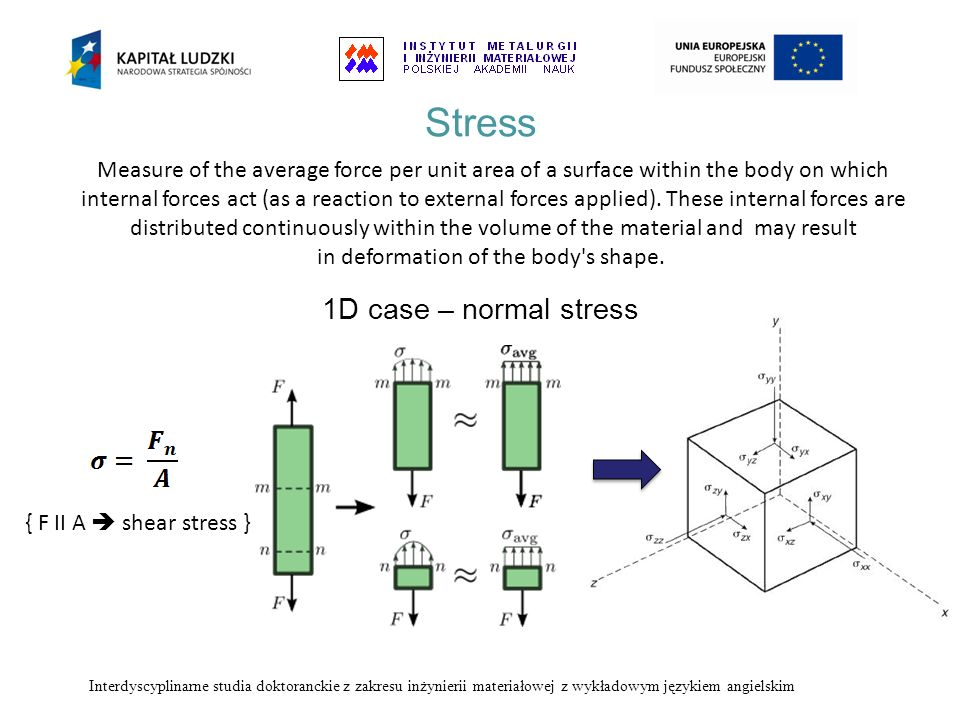 Stress Measure of the average force per unit area of a surface within the body on which internal forces act (as a reaction to external forces applied)