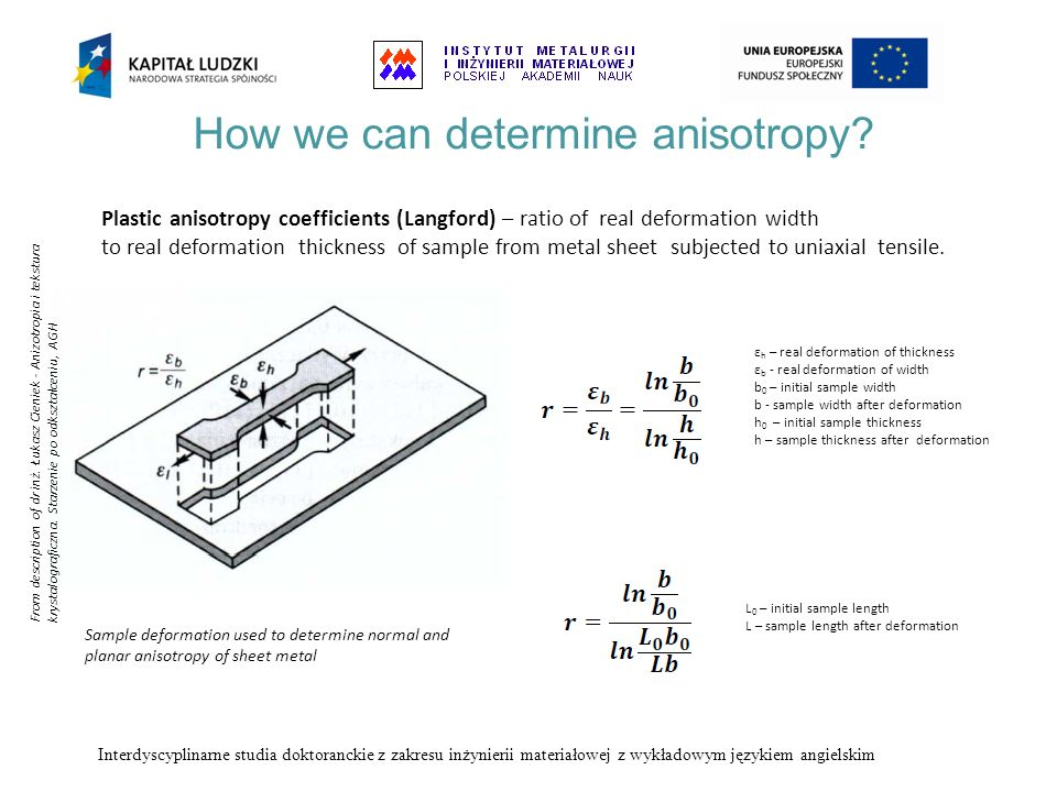 How we can determine anisotropy? ε h – real deformation of thickness ε b - real deformation of width b 0 – initial sample width b - sample width after