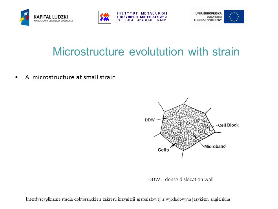 A microstructure at small strain Microstructure evolutution with strain DDW - dense dislocation wall Interdyscyplinarne studia doktoranckie z zakresu