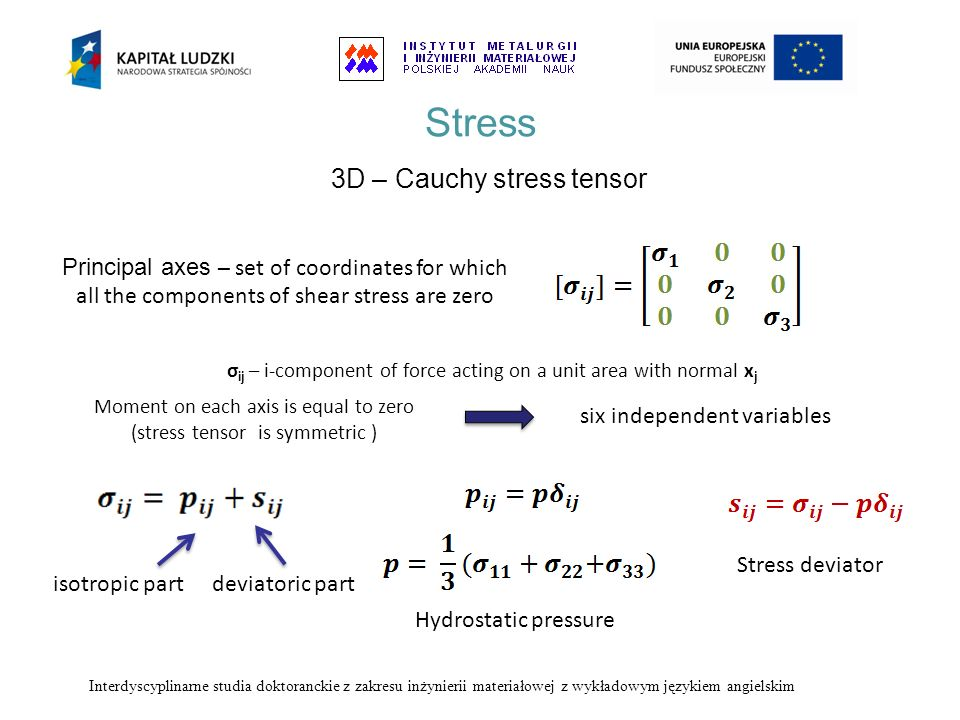 Stress Moment on each axis is equal to zero (stress tensor is symmetric ) 3D – Cauchy stress tensor six independent variables Principal axes – set of