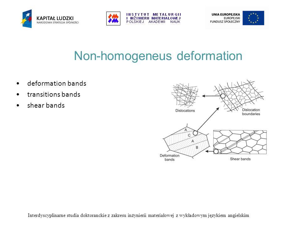 deformation bands transitions bands shear bands Non-homogeneus deformation Interdyscyplinarne studia doktoranckie z zakresu inżynierii materiałowej z