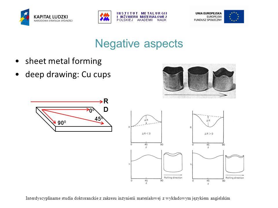 Negative aspects sheet metal forming deep drawing: Cu cups 0 45 0 90 0 RDRD Interdyscyplinarne studia doktoranckie z zakresu inżynierii materiałowej z