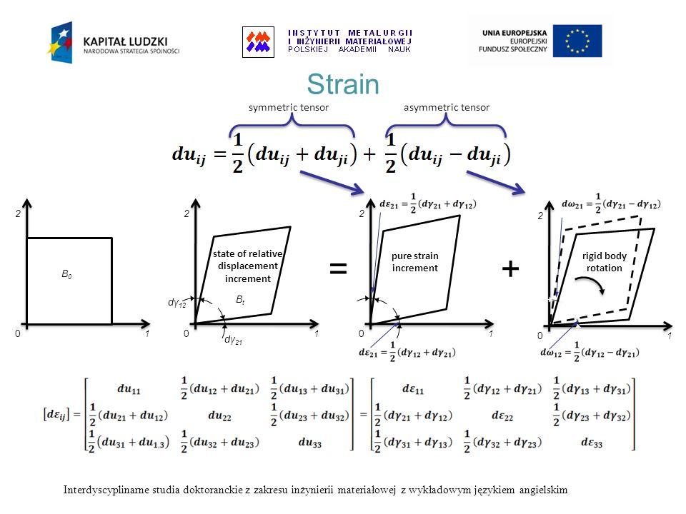 A microstructure no deformed Microstructure evolutution with strain Interdyscyplinarne studia doktoranckie z zakresu inżynierii materiałowej z wykładowym językiem angielskim