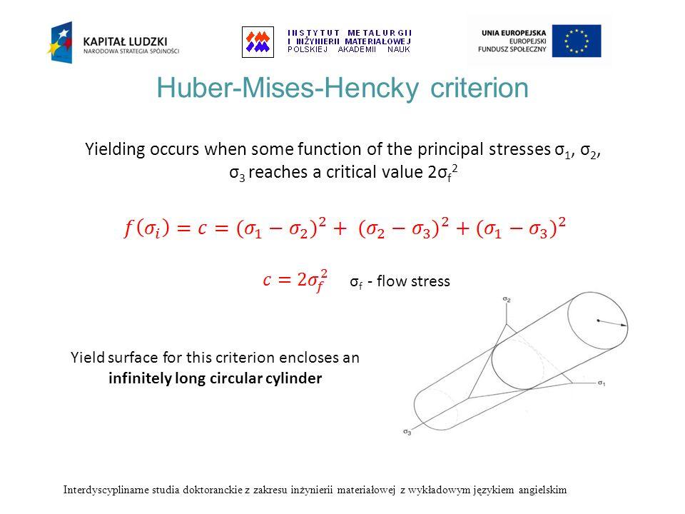 Solute Hardening Precipitation Hardening Dispersoids Hardening Influence of alloying elements Interdyscyplinarne studia doktoranckie z zakresu inżynierii materiałowej z wykładowym językiem angielskim