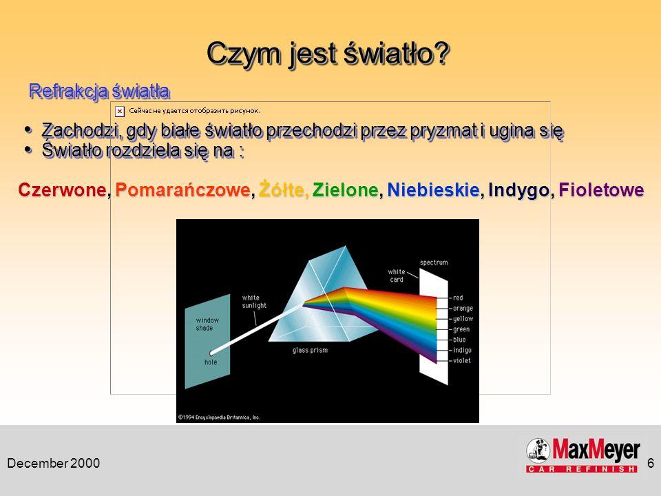 December 20007 Refrakcja światła Refrakcja światła Innym sposobem zobaczenia spektrum jest Innym sposobem zobaczenia spektrum jest Czym jest światło?