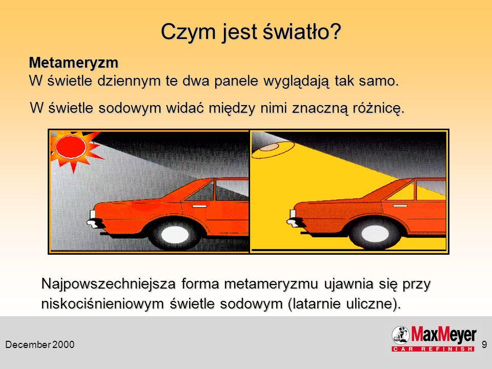 December 200010 Przedmiot Kiedy światło pada na przedmiot niektóre jego kolory składowe są pochłaniane a inne są odbijane.