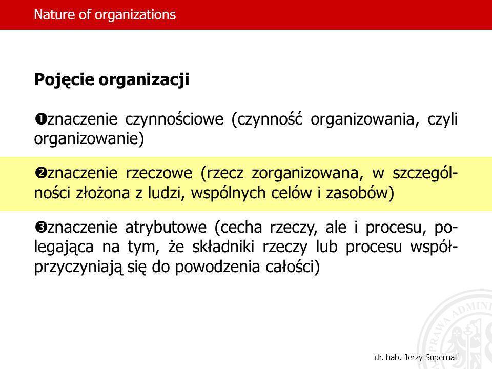 Nature of organizations Pojęcie organizacji znaczenie czynnościowe (czynność organizowania, czyli organizowanie) znaczenie rzeczowe (rzecz zorganizowa