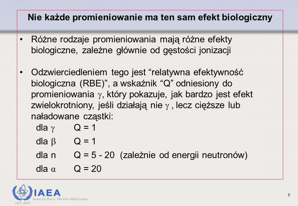 8 Nie każde promieniowanie ma ten sam efekt biologiczny Różne rodzaje promieniowania mają różne efekty biologiczne, zależne głównie od gęstości jonizacji Odzwierciedleniem tego jest relatywna efektywność biologiczna (RBE), a wskaźnik Q odniesiony do promieniowania, który pokazuje, jak bardzo jest efekt zwielokrotniony, jeśli działają nie, lecz cięższe lub naładowane cząstki: dla Q = 1Q = 1 Q = 1Q = 1 dla nQ = 5 - 20 (zależnie od energii neutronów) dla α Q = 20