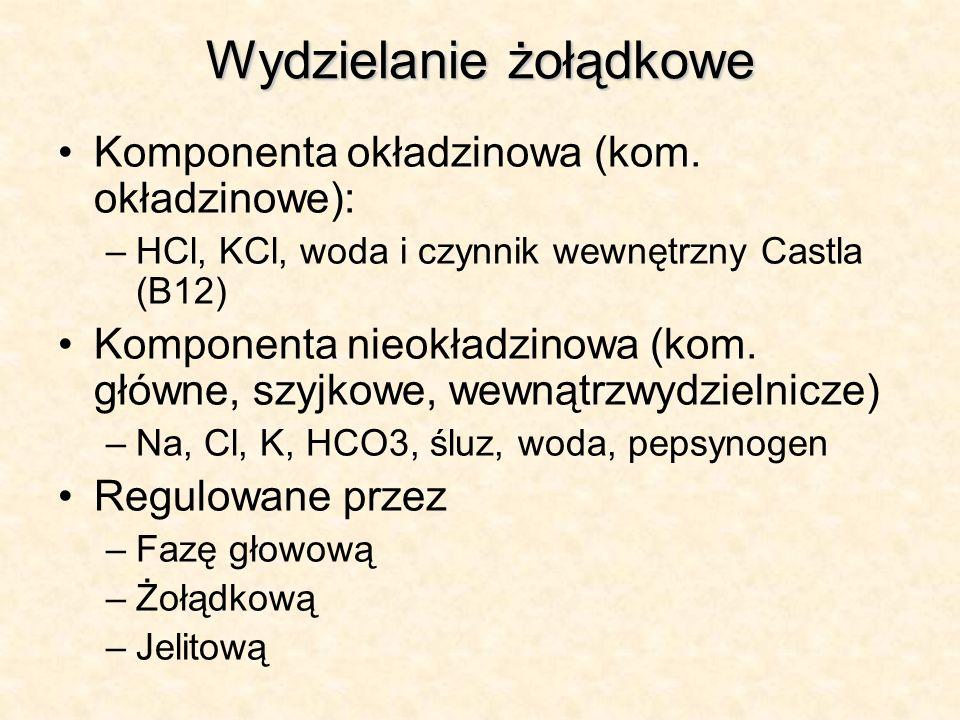Wydzielanie żołądkowe Komponenta okładzinowa (kom. okładzinowe): –HCl, KCl, woda i czynnik wewnętrzny Castla (B12) Komponenta nieokładzinowa (kom. głó