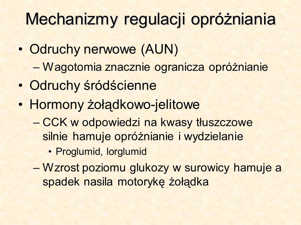 Mechanizmy regulacji opróżniania Odruchy nerwowe (AUN) –Wagotomia znacznie ogranicza opróżnianie Odruchy śródścienne Hormony żołądkowo-jelitowe –CCK w