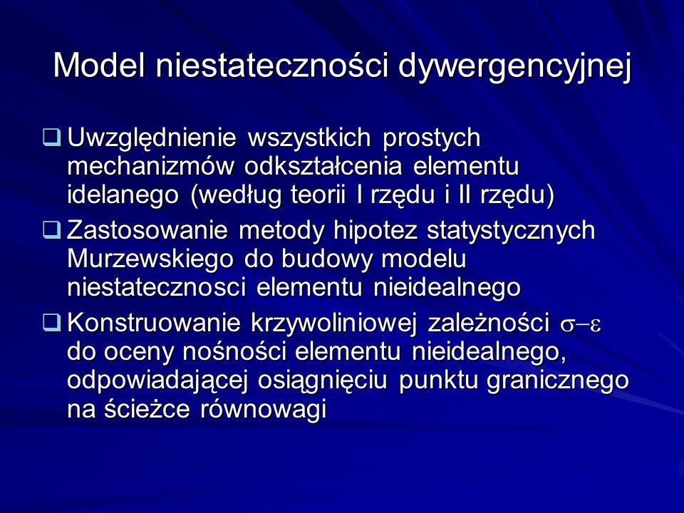 Model niestateczności dywergencyjnej Uwzględnienie wszystkich prostych mechanizmów odkształcenia elementu idelanego (według teorii I rzędu i II rzędu)