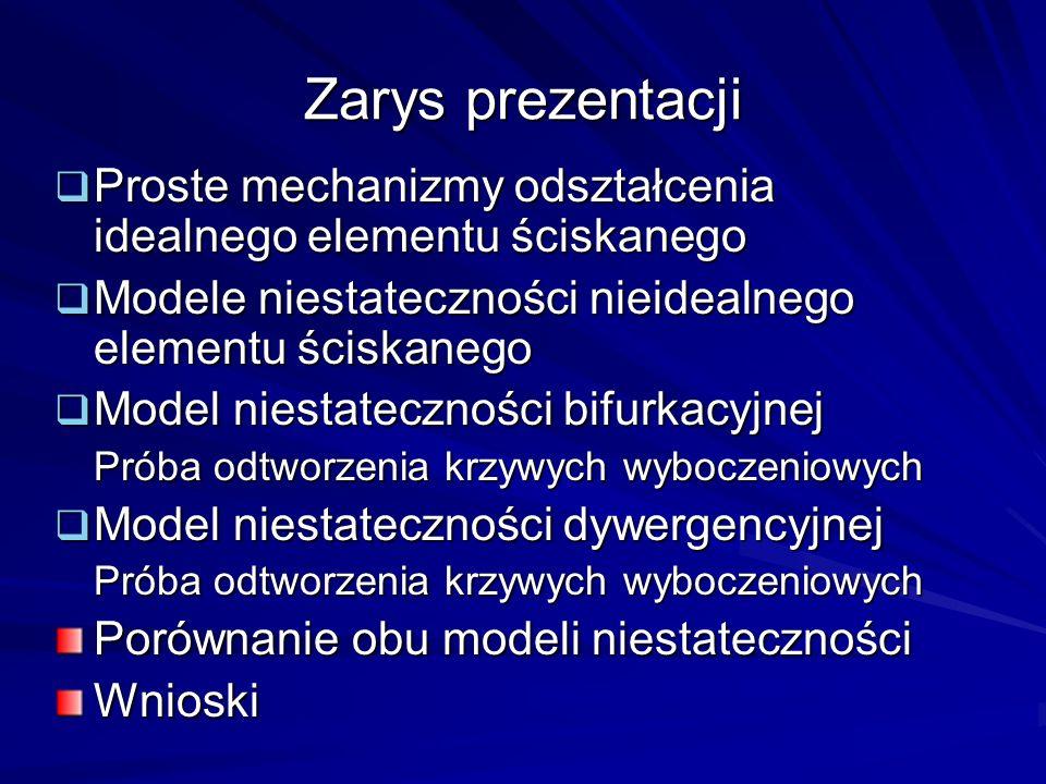 Zarys prezentacji Proste mechanizmy odształcenia idealnego elementu ściskanego Proste mechanizmy odształcenia idealnego elementu ściskanego Modele nie