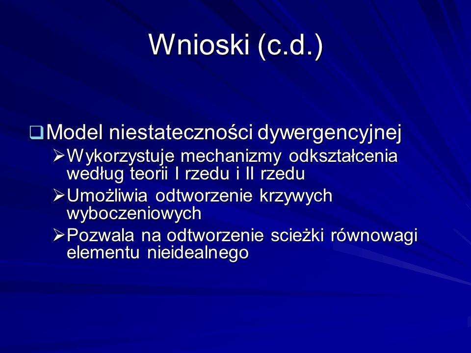 Wnioski (c.d.) Model niestateczności dywergencyjnej Model niestateczności dywergencyjnej Wykorzystuje mechanizmy odkształcenia według teorii I rzedu i