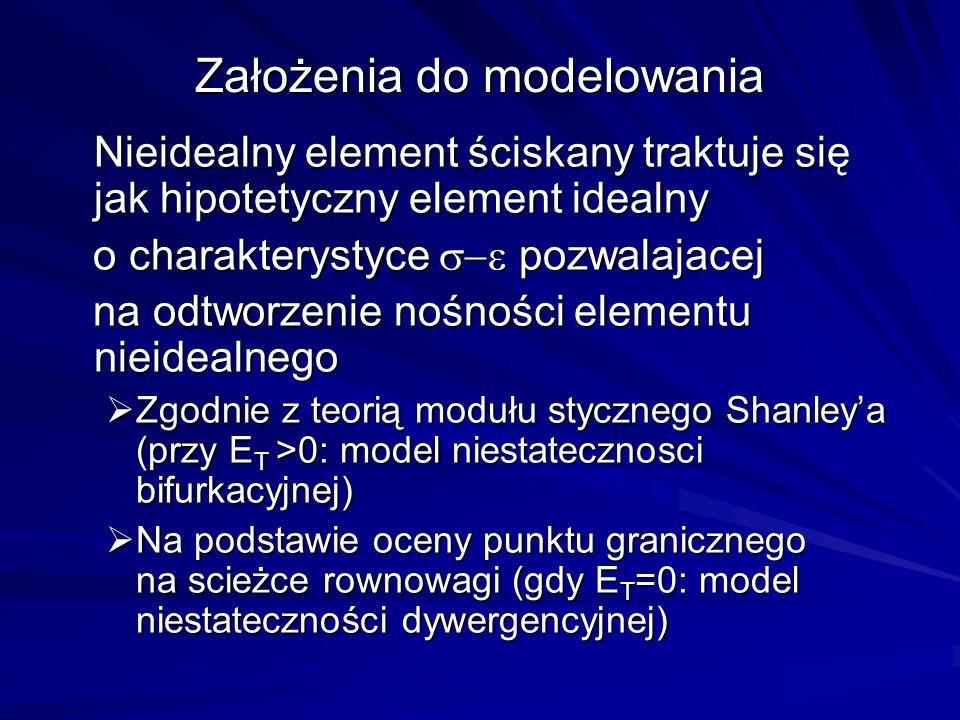 Założenia do modelowania Nieidealny element ściskany traktuje się jak hipotetyczny element idealny o charakterystyce pozwalajacej o charakterystyce po