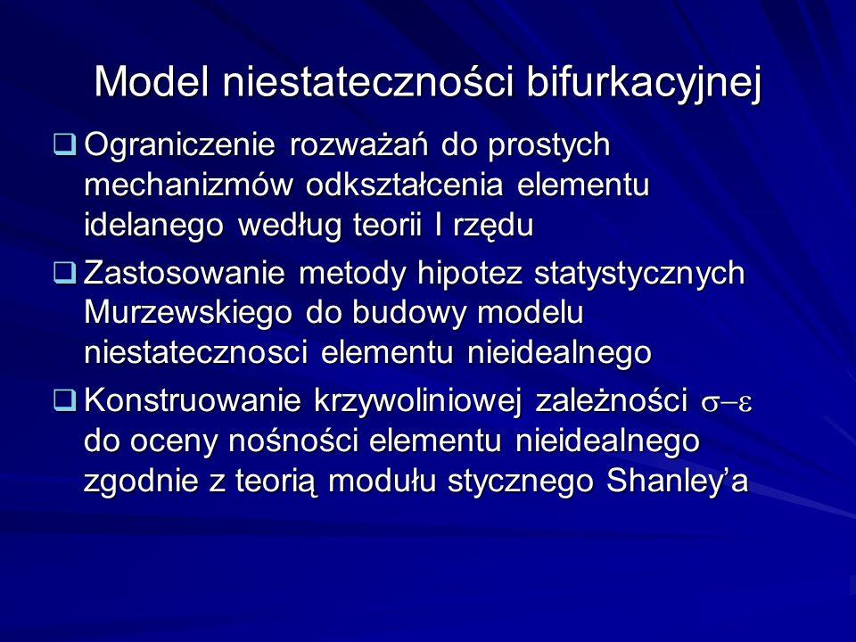 Model niestateczności bifurkacyjnej Ograniczenie rozważań do prostych mechanizmów odkształcenia elementu idelanego według teorii I rzędu Ograniczenie