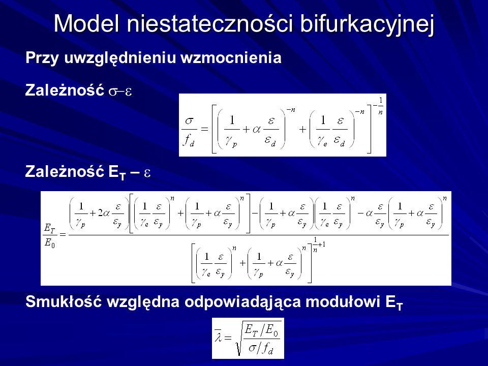 Model niestateczności bifurkacyjnej Przy uwzględnieniu wzmocnienia Zależność Zależność E T – Smukłość względna odpowiadąjąca modułowi E T