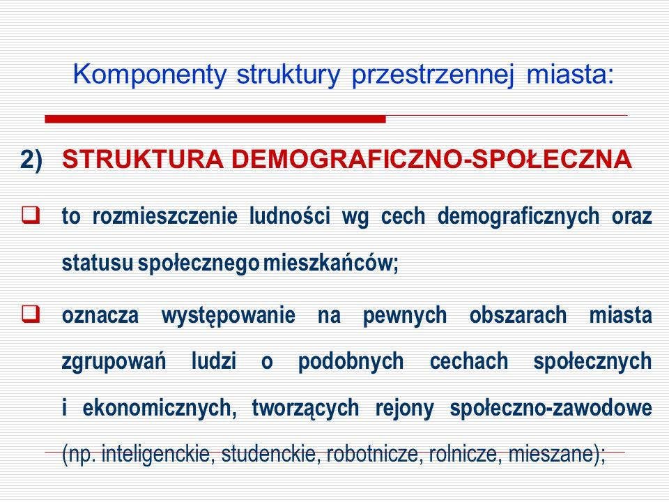 Komponenty struktury przestrzennej miasta: 2)STRUKTURA DEMOGRAFICZNO-SPOŁECZNA to rozmieszczenie ludności wg cech demograficznych oraz statusu społecz