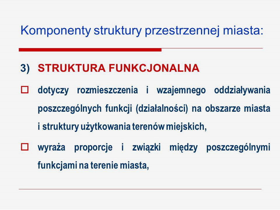 Komponenty struktury przestrzennej miasta: 3)STRUKTURA FUNKCJONALNA dotyczy rozmieszczenia i wzajemnego oddziaływania poszczególnych funkcji (działaln