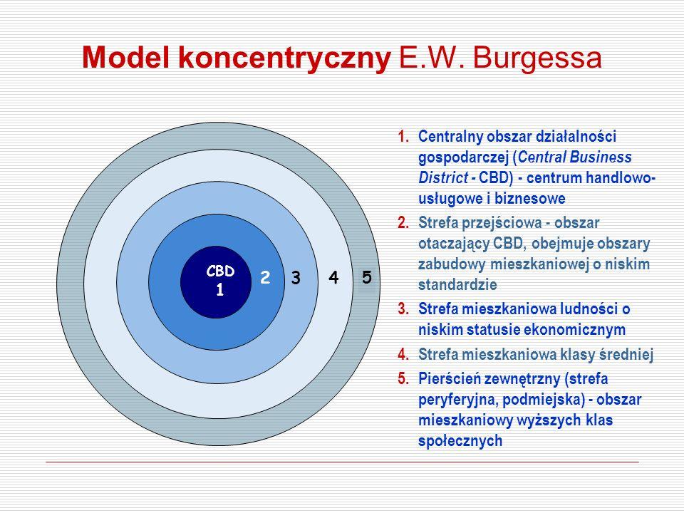 Model koncentryczny E.W. Burgessa CBD 1 234 5 1.Centralny obszar działalności gospodarczej ( Central Business District - CBD) - centrum handlowo- usłu