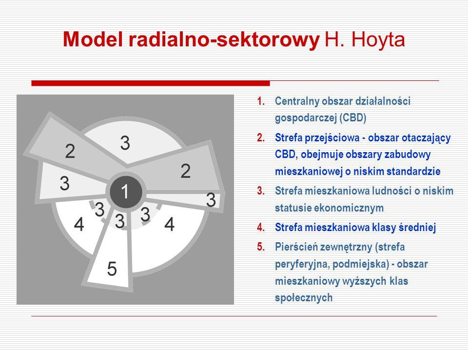 Model radialno-sektorowy H. Hoyta 1.Centralny obszar działalności gospodarczej (CBD) 2.Strefa przejściowa - obszar otaczający CBD, obejmuje obszary za