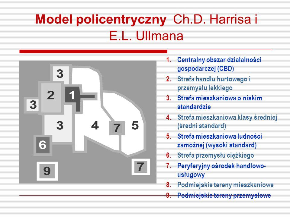 Model policentryczny Ch.D. Harrisa i E.L. Ullmana 1.Centralny obszar działalności gospodarczej (CBD) 2.Strefa handlu hurtowego i przemysłu lekkiego 3.