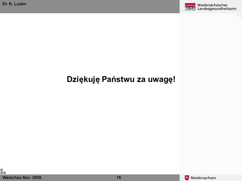 Dr. K. Luden Dziękuję Państwu za uwagę! Warschau Nov. 200816