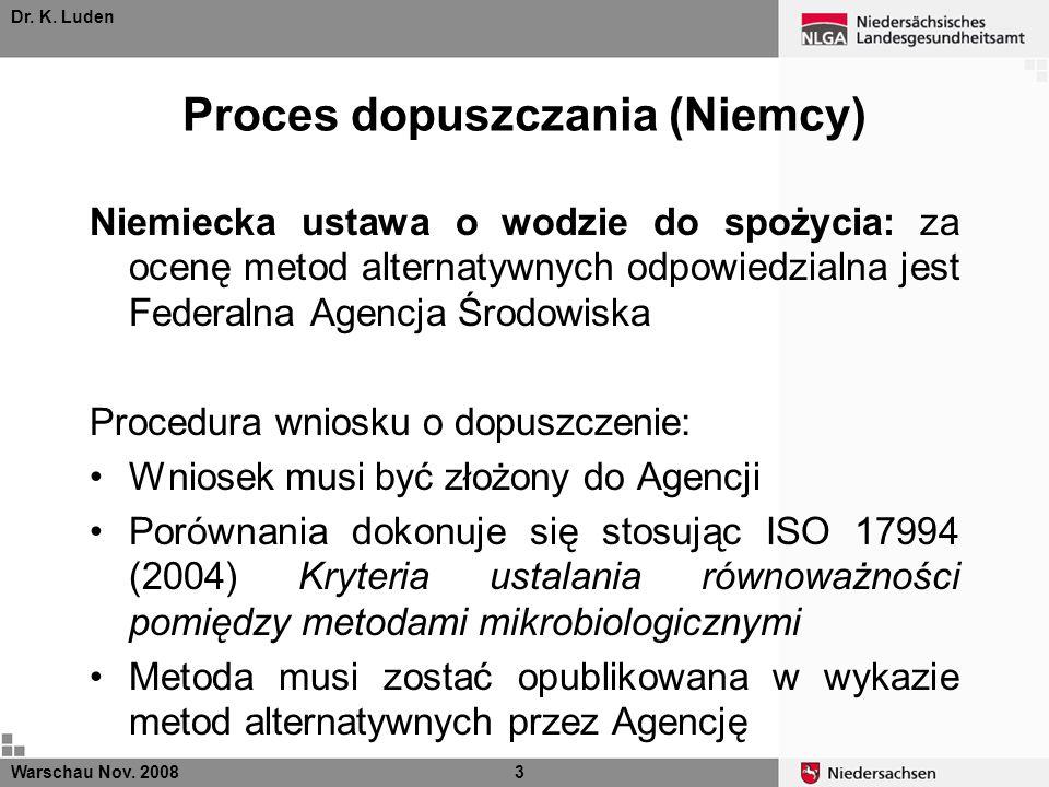 Dr. K. Luden Proces dopuszczania (Niemcy) Niemiecka ustawa o wodzie do spożycia: za ocenę metod alternatywnych odpowiedzialna jest Federalna Agencja Ś