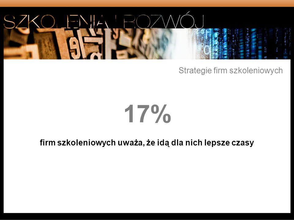 17% firm szkoleniowych uważa, że idą dla nich lepsze czasy Strategie firm szkoleniowych