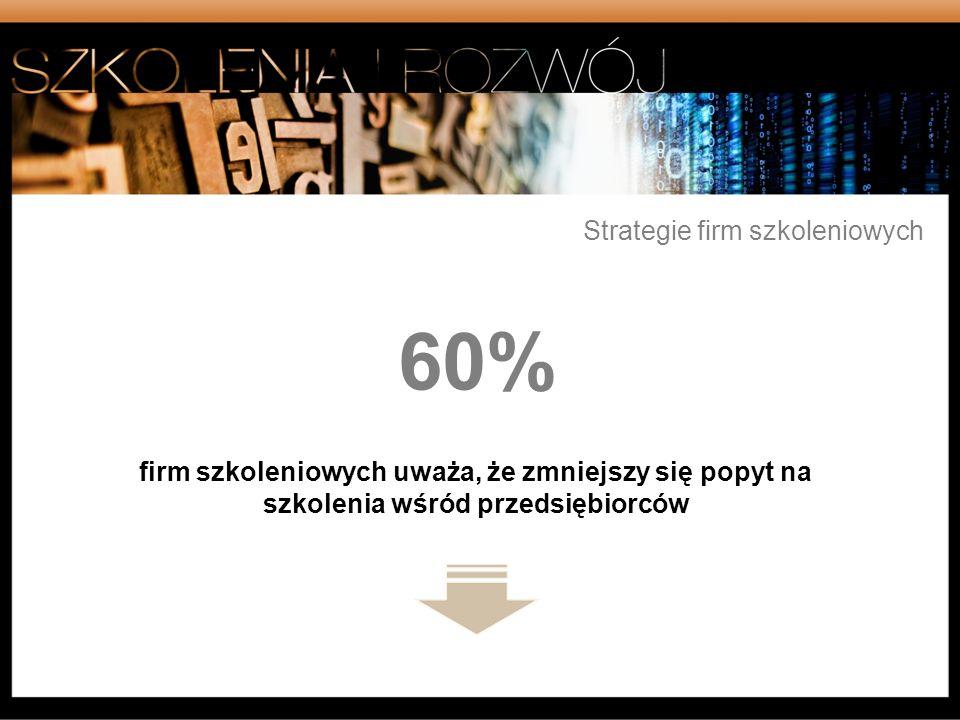 60% firm szkoleniowych uważa, że zmniejszy się popyt na szkolenia wśród przedsiębiorców Strategie firm szkoleniowych