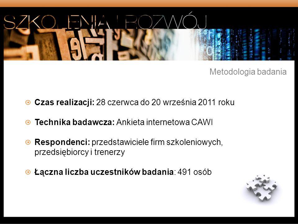 Metodologia badania Czas realizacji: 28 czerwca do 20 września 2011 roku Technika badawcza: Ankieta internetowa CAWI Respondenci: przedstawiciele firm