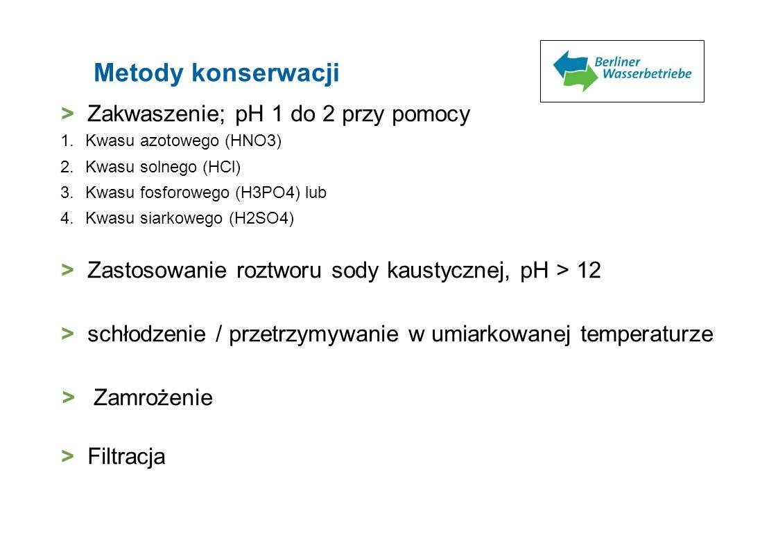 Metody konserwacji > Zakwaszenie; pH 1 do 2 przy pomocy 1.Kwasu azotowego (HNO3) 2.Kwasu solnego (HCl) 3.Kwasu fosforowego (H3PO4) lub 4.Kwasu siarkow